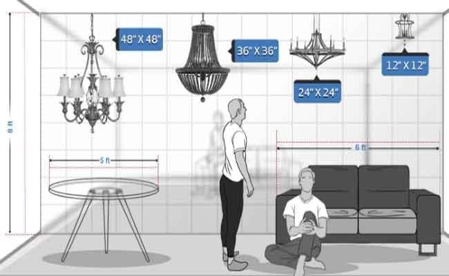cara menggantung chandelier (1)