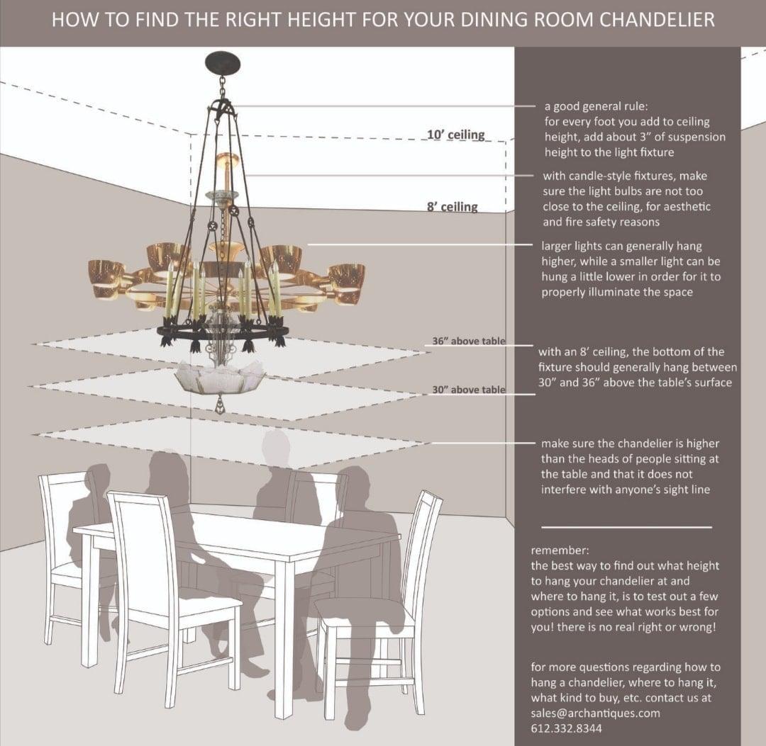 cara menggantung chandelier (14)