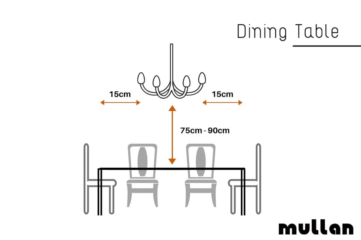 cara menggantung chandelier (2)