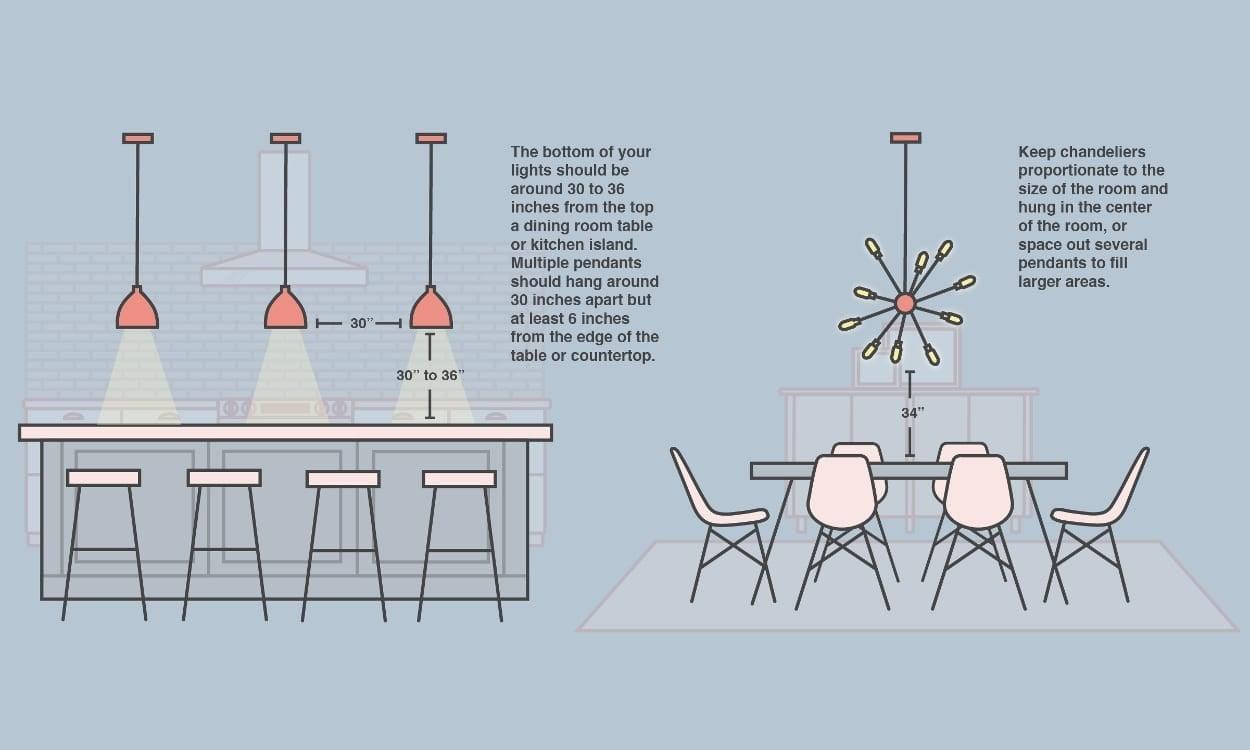 cara menggantung chandelier